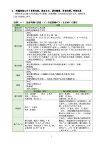 200131hatoyama-koutuusaihen-09.jpg