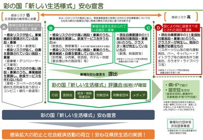 200513_pref-saitama_anshinsengen020513.jpg