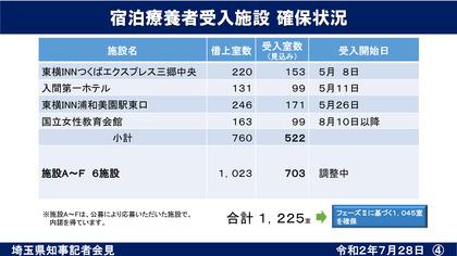 200728_pref_saitama_kaiken-4.jpg