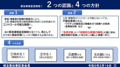 210319_pref-saitama_panel20210319-1.jpg