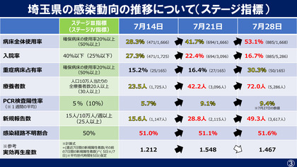 210728_pref-saitama_panel0728-3.jpg